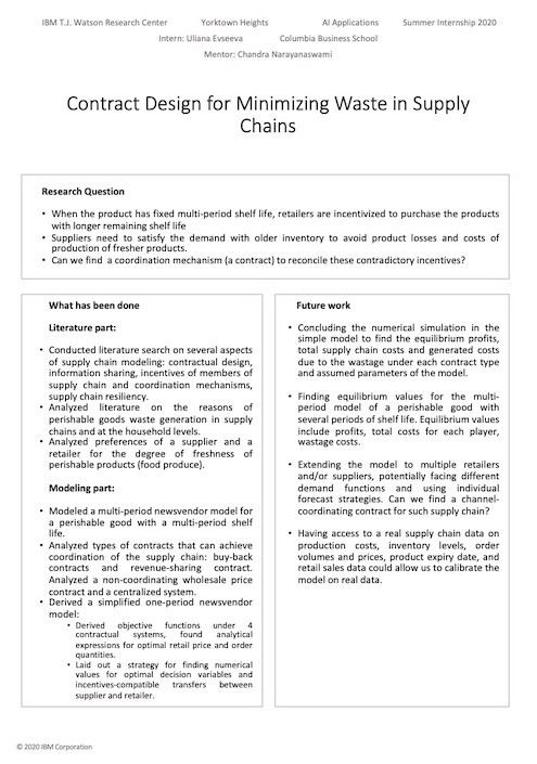 Contract Design for Minimizing Waste in Supply Chains Poster