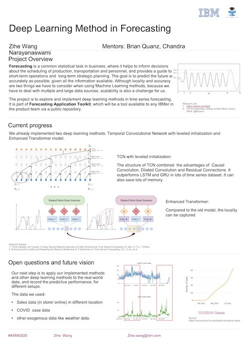 Deep Learning Method in Forecasting Poster.